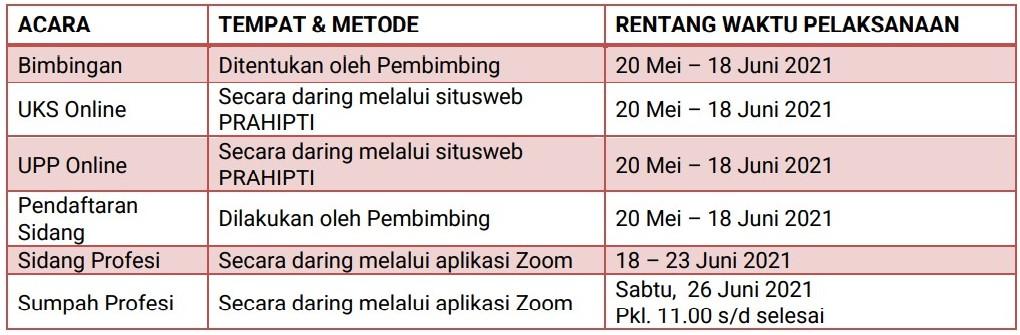Tabel Rencana Sidang Hipnoterapis Juni 2021